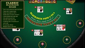 NYSpins Multi Hand Blackjack Vorschau Regeln